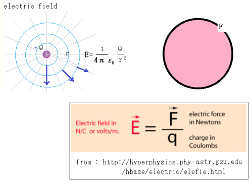 electric field2.png